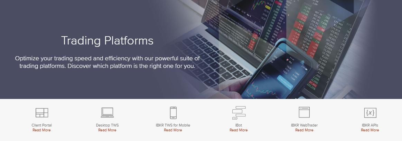 interactive brokers platforms